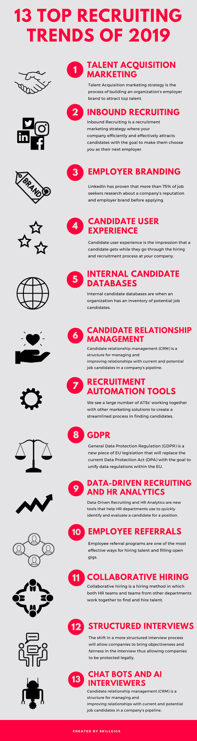13 Top Recruiting Trends of 2019 Infographic