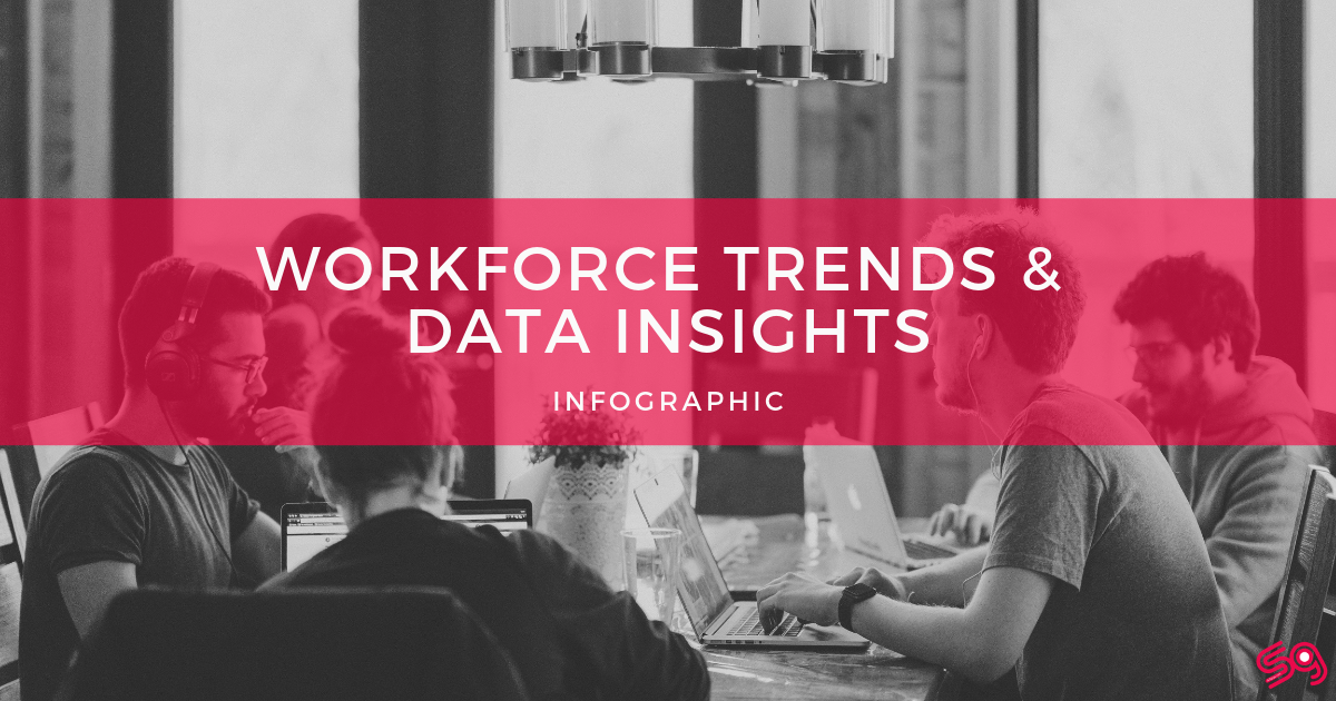 2019 Workforce Trends & Data Insights [Infographic]